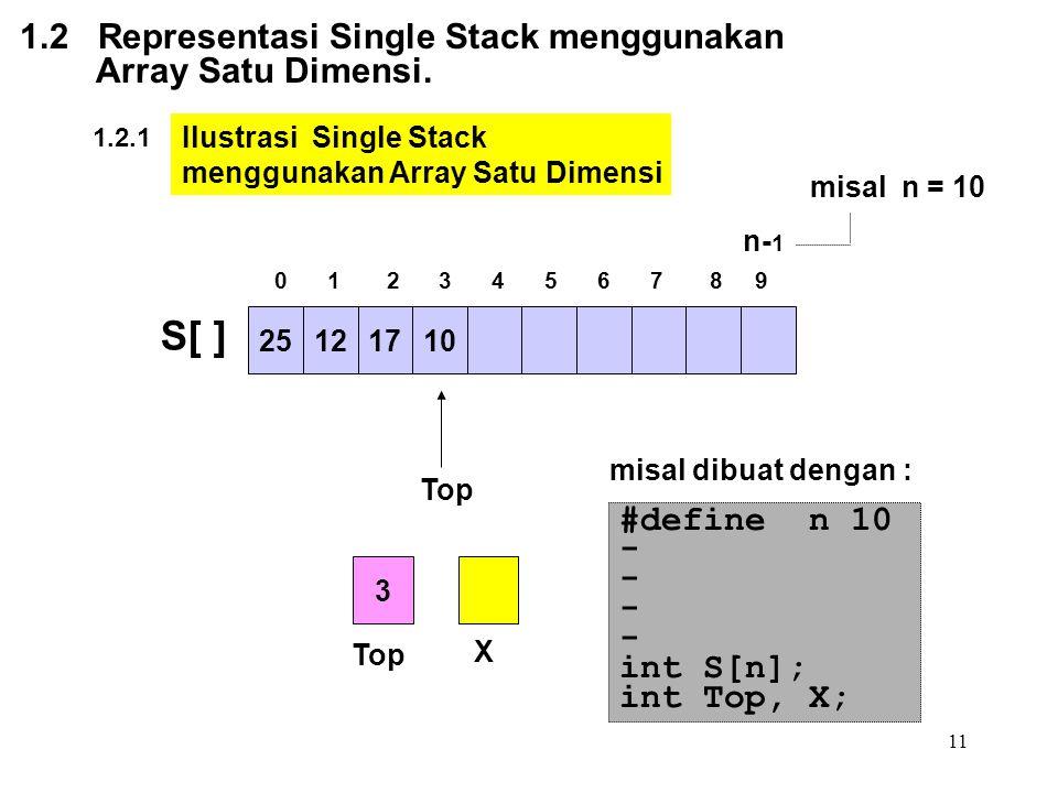 S[ ] 1.2 Representasi Single Stack menggunakan Array Satu Dimensi.